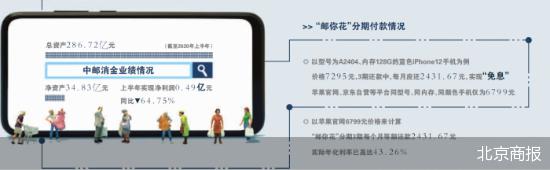 中邮消费金融免息分期得不偿失 个人消费贷年利率达21.24%