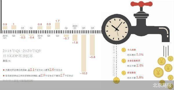 新首相菅义伟力挽经济 经济刺激计划73.6万亿日元的规模