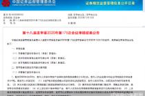 """齊魯銀行上會 首家新三板""""轉A""""銀行股現身在即"""