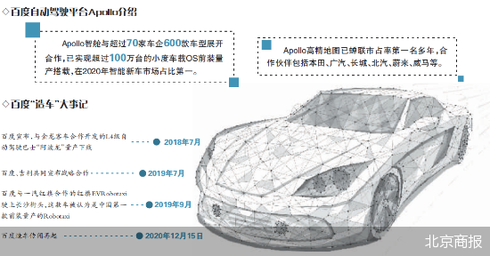 报道称百度与数家车企进行初步接洽,百度也要造车?