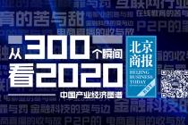【從300個瞬間看2020】銀行業:嚴監管,負增長,轉利率