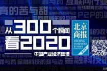 【從300個瞬間看2020】藝術市場:高端藏品越來越熱