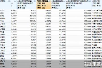年終策劃之A股公司大股東質押:104股預警  大連亞圣等年內股價腰斬