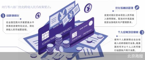 优化投融资管理 支持贸易新业态!跨境人民币结算便利化升级