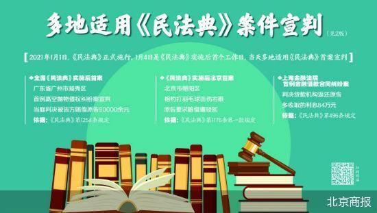 相关配套法律及司法解释快速出台 保障《民法典》落地实施