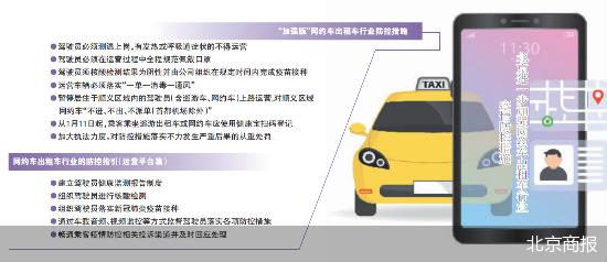 北京加强网约车出租车行业疫情防控措施
