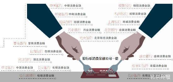 """业务升级和协同   拿下""""半壁江山"""" 中小银行的消费金融执念"""