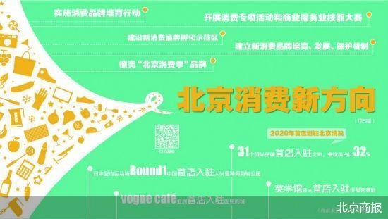 北京将实施消费品牌培育行动,建设新消费品牌孵化