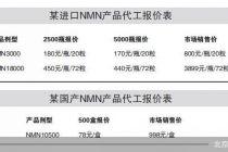 成本78元卖998元 不老药NMN的神话泡沫