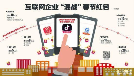 63亿最大春节红包 抖音、快手、百度全部入局春节档