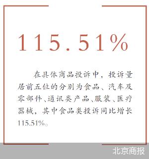 中消协:2020年全国消协组织共受理消费者投诉98.2万件