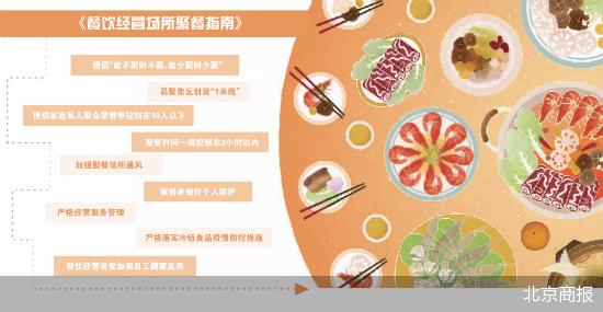 北京春节聚餐指南 聚餐者做好个人防护