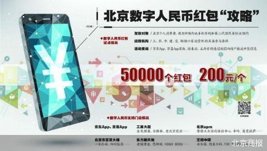 北京试点数字人民币红包 每个数字人民币红包金额200元