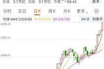 贵州茅台市值超3万亿