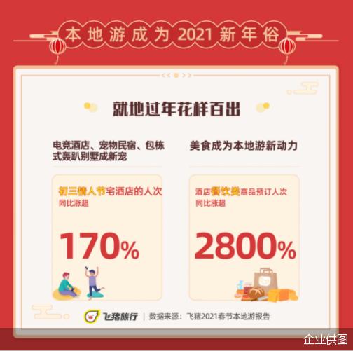 原年人的春节旅游市场什么样 旅游市场出现了哪些新变化?