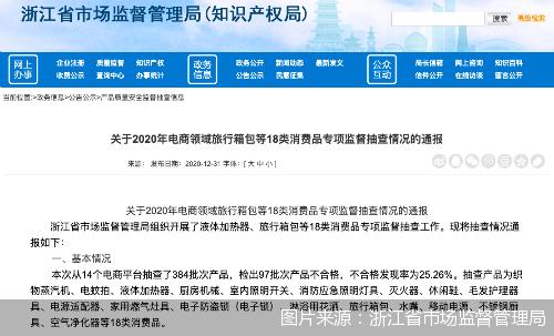图片来源:浙江省市场监督管理局