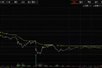 28年来首度上调!香港股票交易印花税提升至0.13%