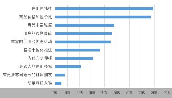 """《00后网购行为分析报告》:""""个性消费""""特征明显"""