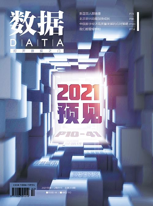 2021預見