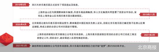 四川乐高乐园项目正式开建 将加速国内布局