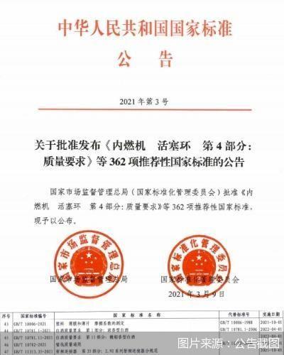 馥郁香型白酒正式获批 成为第11个国标香型