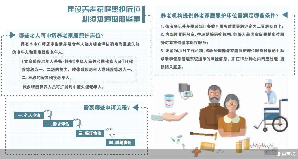 老年人可就近签约养老机构 购买家庭照护床位相关服务