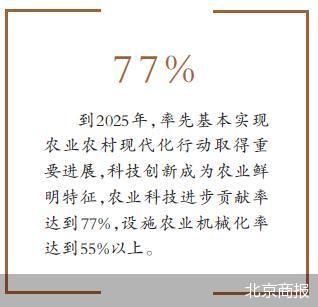 北京乡村振兴加速度 农村改革重点任务深入推进