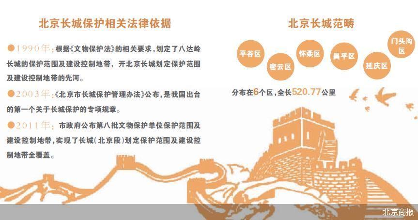 长城如何兼顾开发与保护 让国内游客更好地认识长城、游览长城
