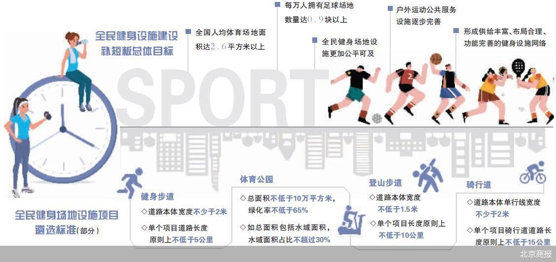 2035年我国要建成体育强国 未来五年体育项目指引