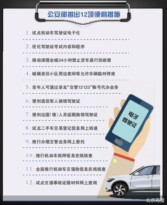电子驾驶证与纸质的驾驶证具有同等的法律效力 全国范围内有效