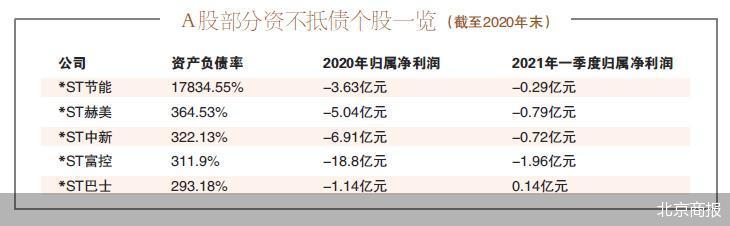 *ST节能近期股价表现亮眼 股价飙涨的背后公司基本面并不乐观