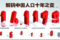 解码中国人口十年之变
