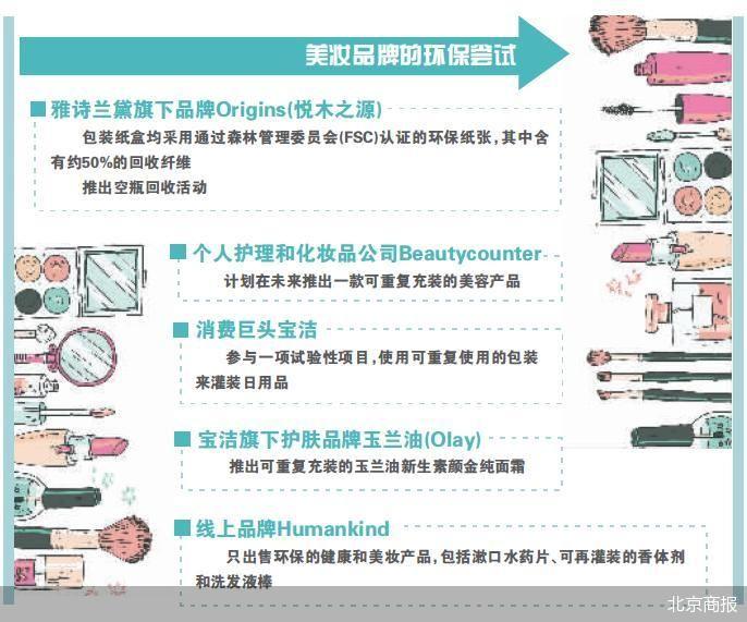 Zara正式在中国市场发布美妆产品 此次美妆类产品主打平价、环保