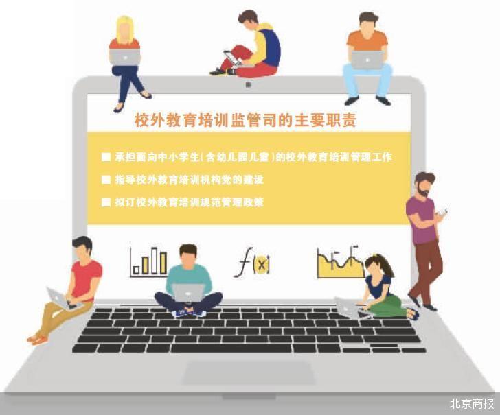 教育部:校外教育培训监管司正式成立