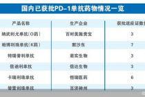抗癌药PD-1酣战全球市场