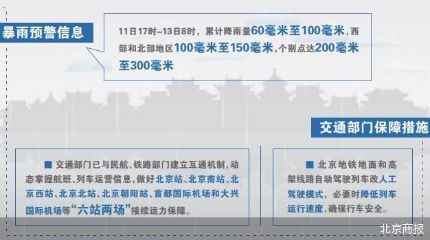 北京今年最强暴雨来袭 或诱发山洪、泥石流等次生灾害