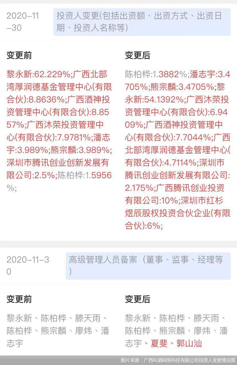 图片来源:广西叫酒网络科技有限公司投资人变更情况图