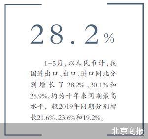 延續增長勢頭  商務部穩外貿外資基本盤