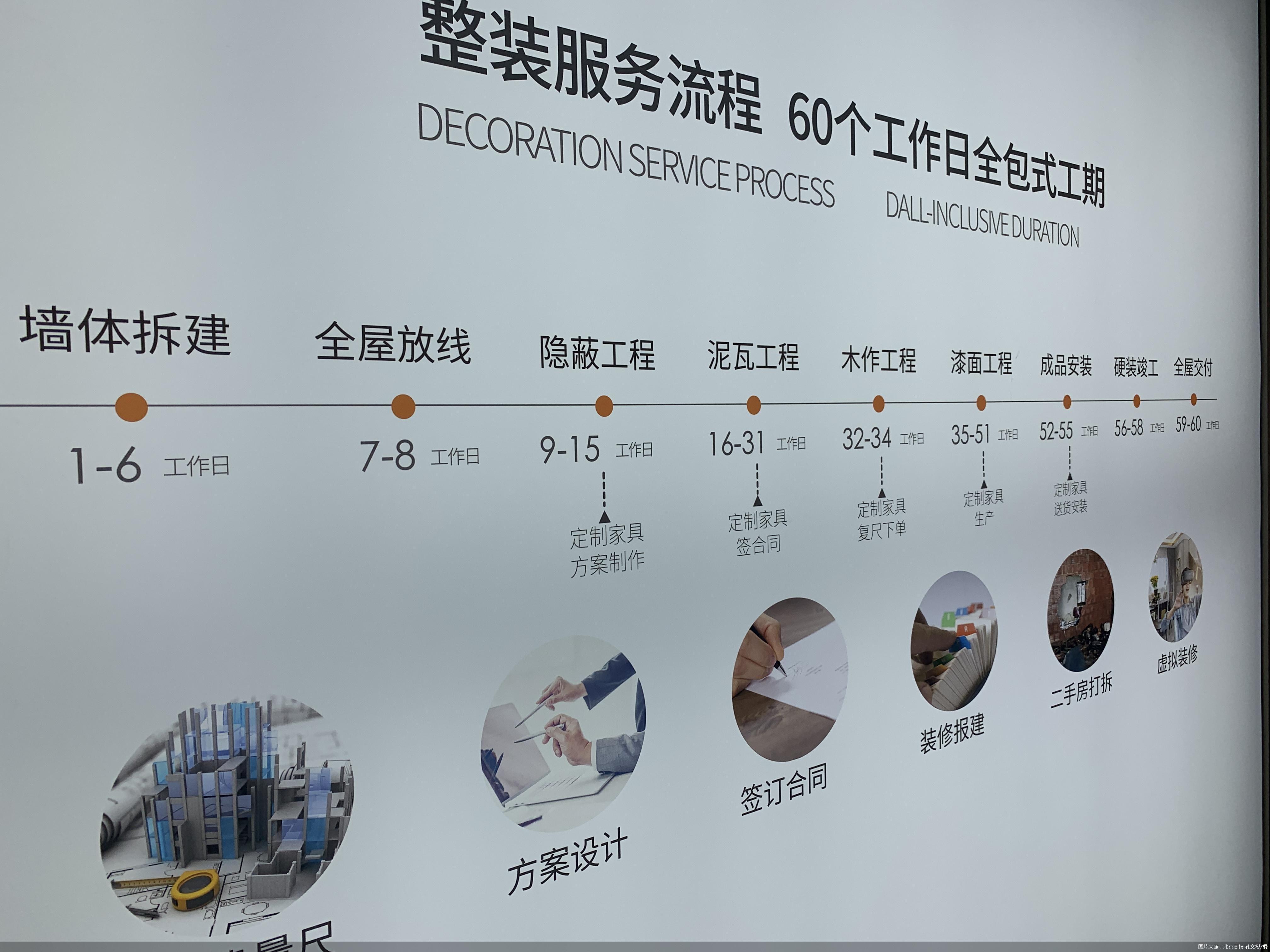图片来源:北京商报 孔文燮/摄