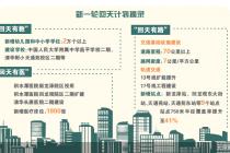 增加近3万学位 北京新一轮回天计划出炉