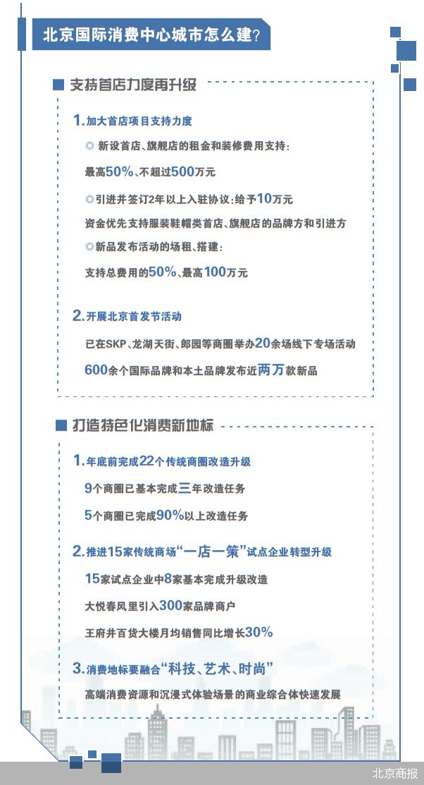 """北京国际消费中心建设:""""文化+""""消费 构建文化金三角"""