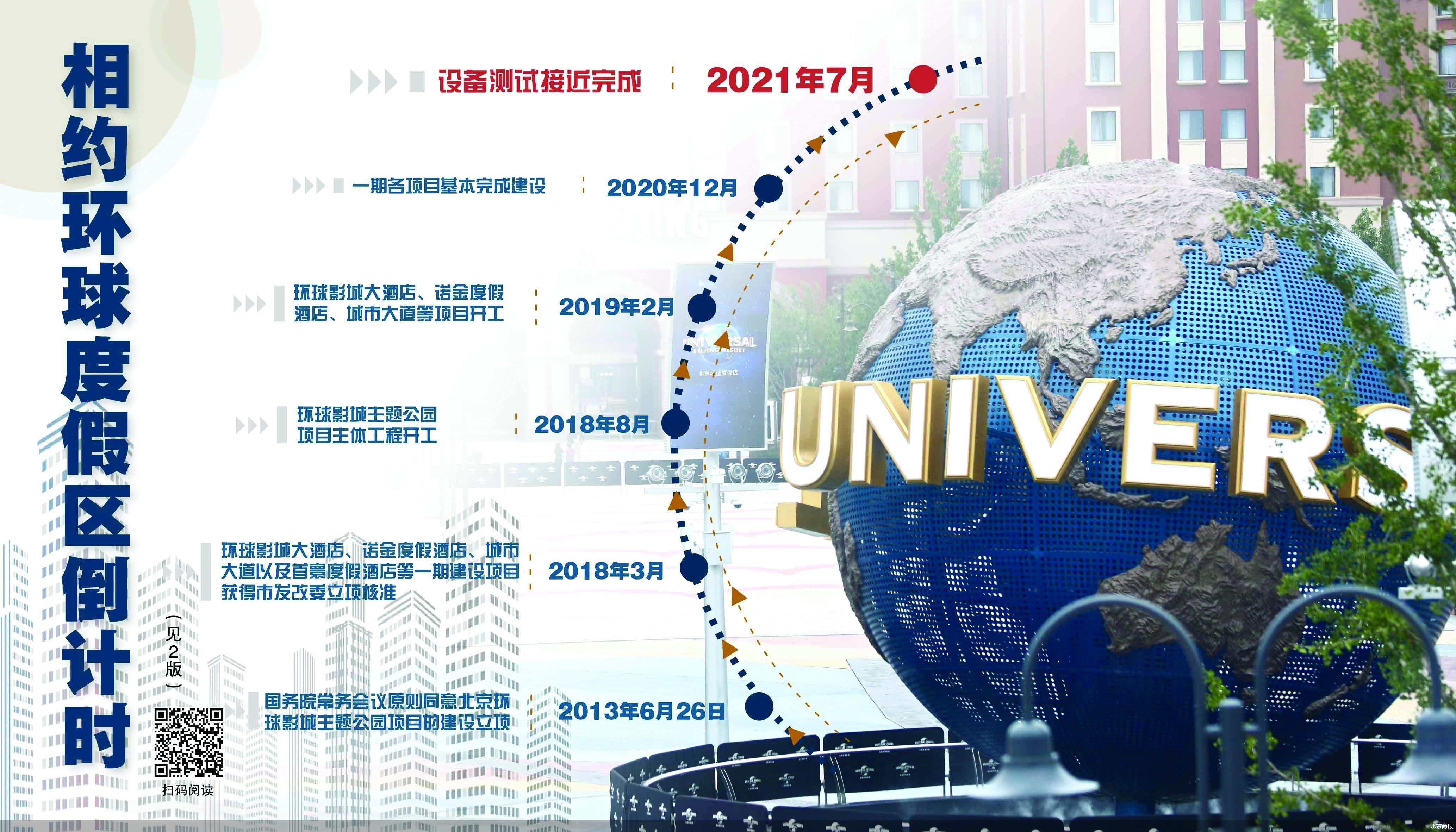 """两台设备世界""""首秀"""" 北京环球度假区试运营倒计时"""