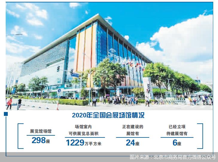 北京组建会展航母企业 不断放大会展活动带来的产业集聚效应