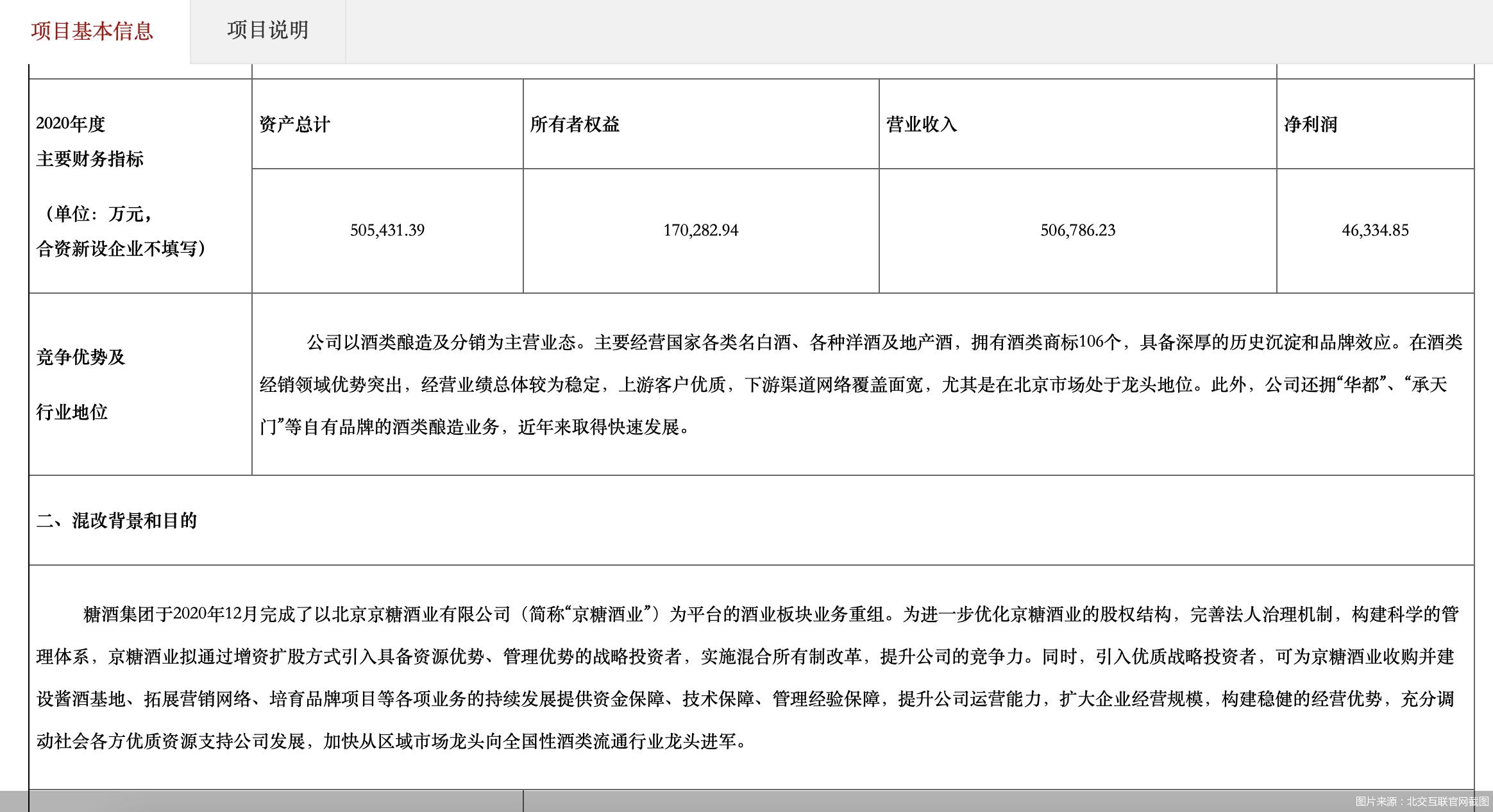京糖酒业冲击IPO 为顺利上市开始混改