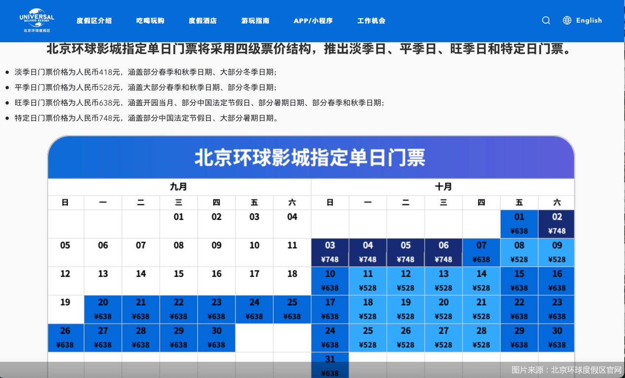 北京环球度假区票价终于定了 游园一圈需要花费多少看这里