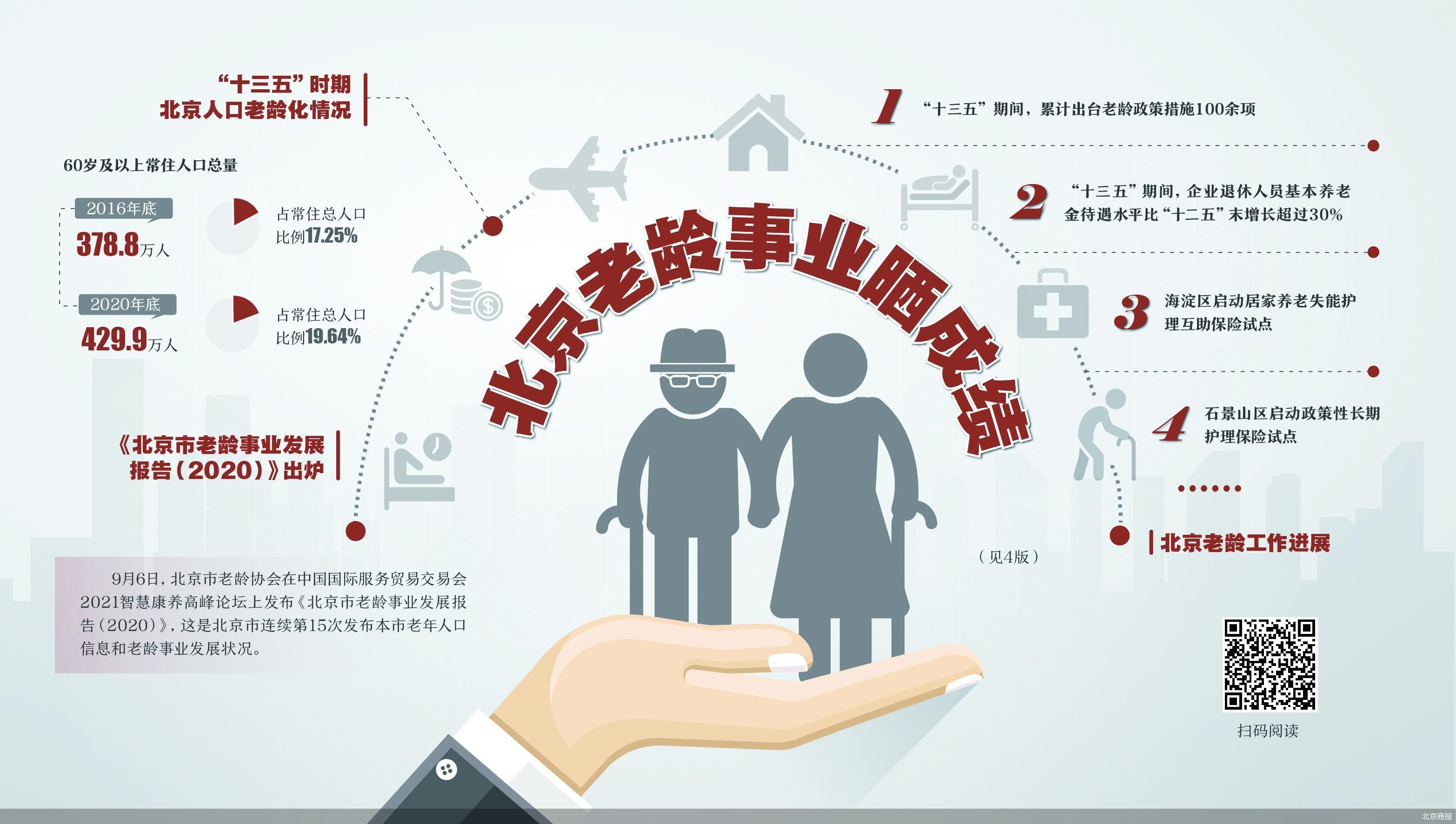 """老年健康服务体系建设初见成效 北京""""老有所养""""有解了"""