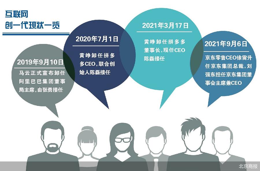 """京东首次设立""""二把手"""" 刘强东战略性""""撤退"""""""