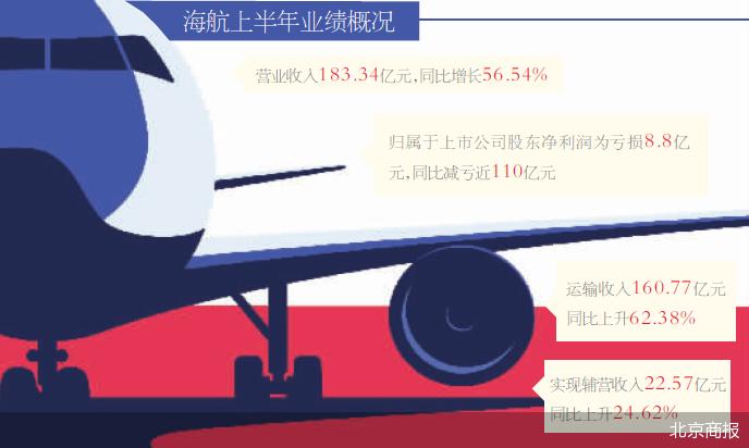 辽宁方大接盘海航集团航空主业 同时确定海南发展控股接盘机场板块