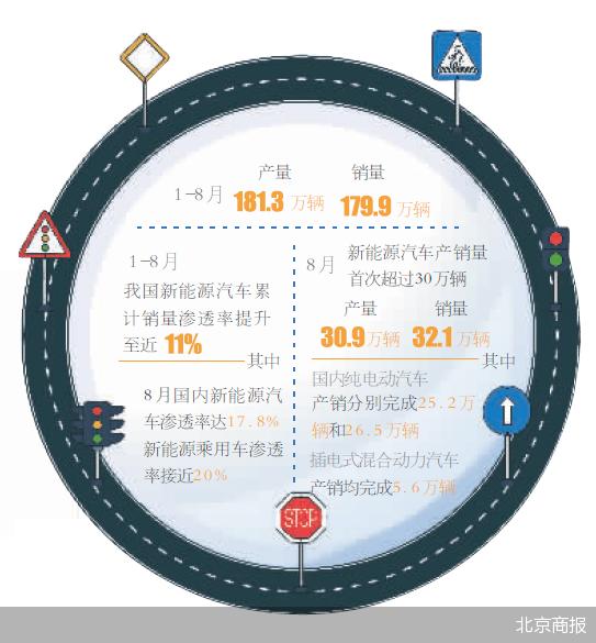 """新造车""""赶海"""" 工信部为""""新造车""""敲响警钟"""