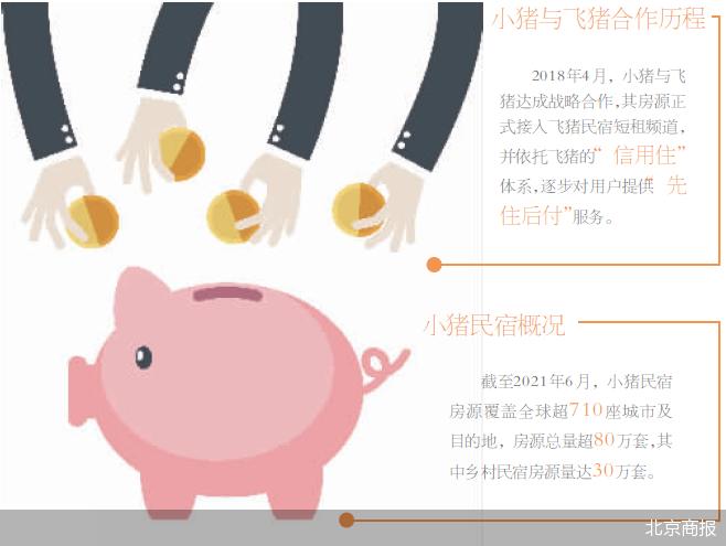 """民宿业也逐渐走出""""阴霾"""" 飞猪旅行宣布战略投资小猪民宿"""